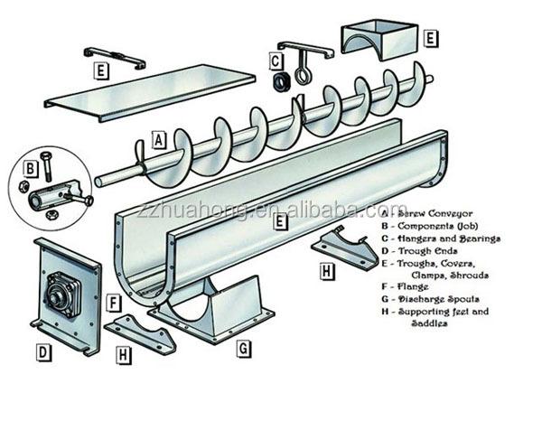 Huahong Screw Conveyor Blade Screw Conveyor For Silo