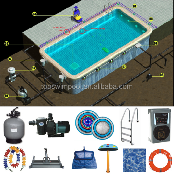 CE Approved LX STP Good price electric High performance sand filter machine swimming pool pumps for sale