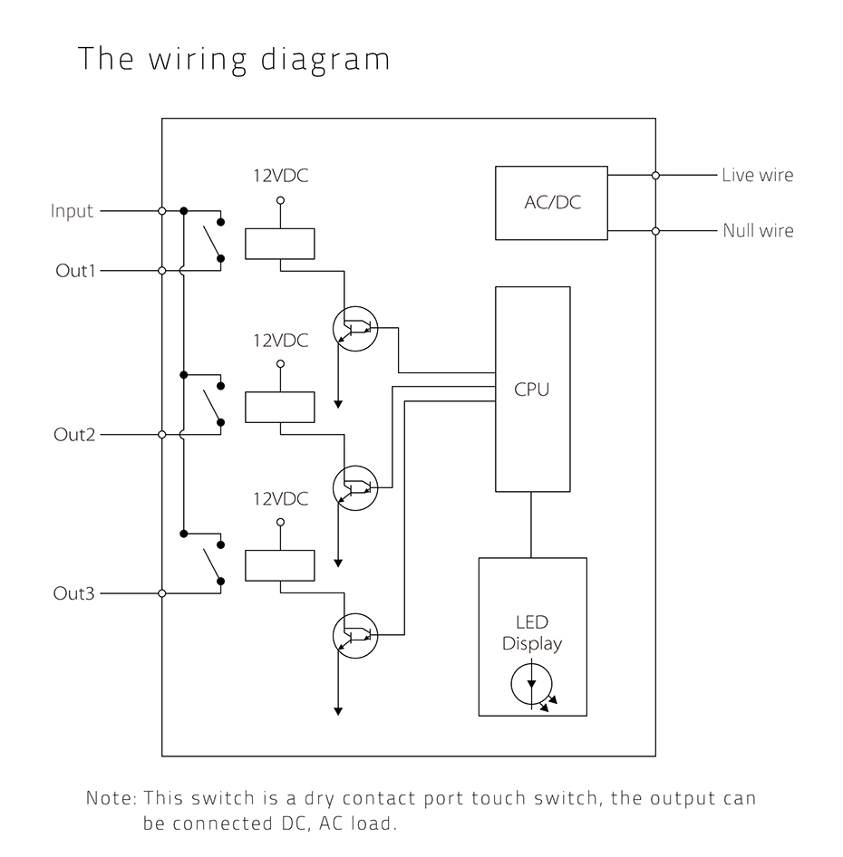 wrg 9423 dry contact wiring diagram. Black Bedroom Furniture Sets. Home Design Ideas