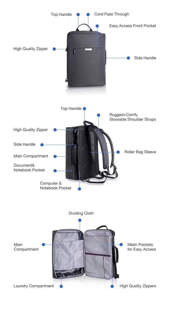 WiWU 22L Large Capacity Lightweight Laptop Backpack Multifunction Anti Theft Laptop Backpack With Shoe Compartment