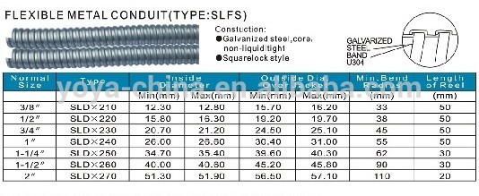 Flexible Steel Conduits For Electrical Wires Protection Buy Galvanized Steel Electrical Conduit Stainless Steel Flexible Conduit Waterproof Flexible