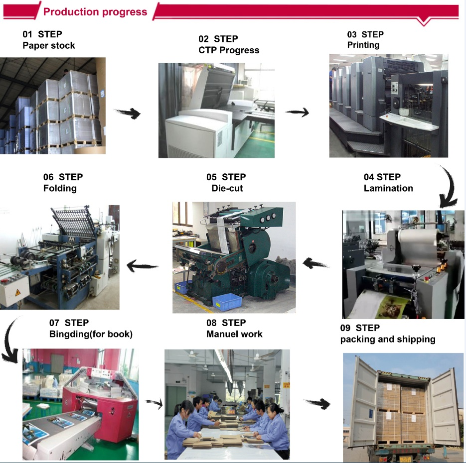 factory price Custom Top Quality A4 / A5 / A6 Manual / Journal / Magazine / Catalogue Book Printing