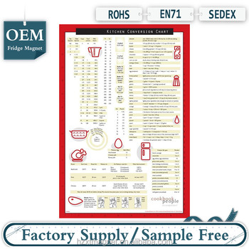 Comprehensive Kitchen Conversion Chart Easy To Read Magnetic Chef