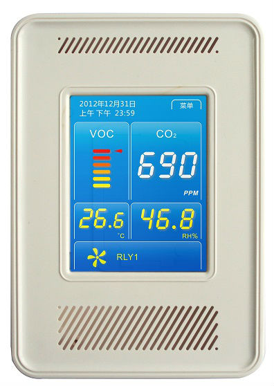 Touch-screen co2 monitor and controller & Carbon dioxide controller