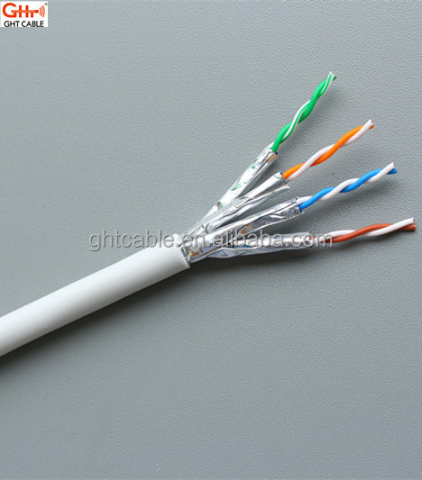Buy Cheap China wire and cable manufacturers in delhi Products, Find ...