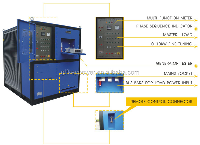 700kw Load Bank For Generator Testing Keypower Used Load