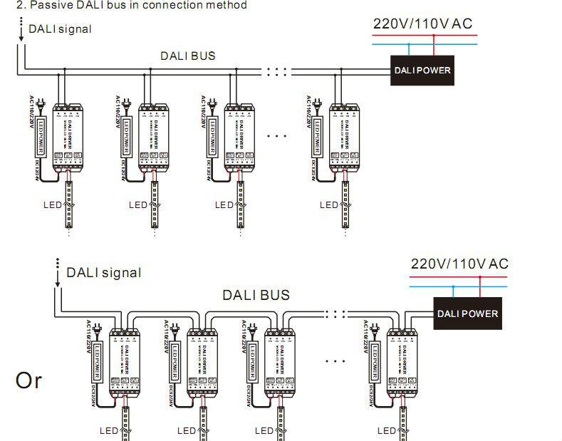 Lt-401-10a,Dali Geleid Dimmen Driver,10a*1channel++0- 10v*1channel ...