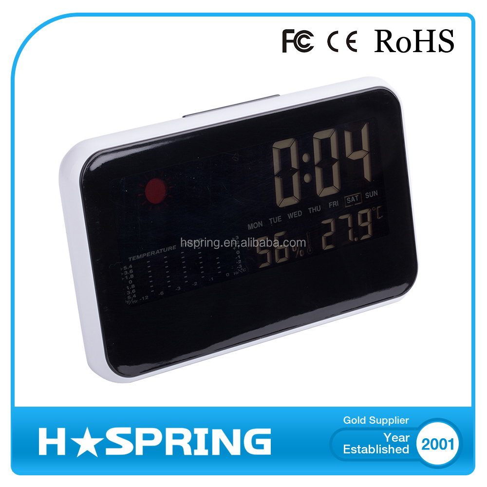 Voice craft digital talking thermometer - China Digital Weather Clock China Digital Weather Clock Manufacturers And Suppliers On Alibaba Com