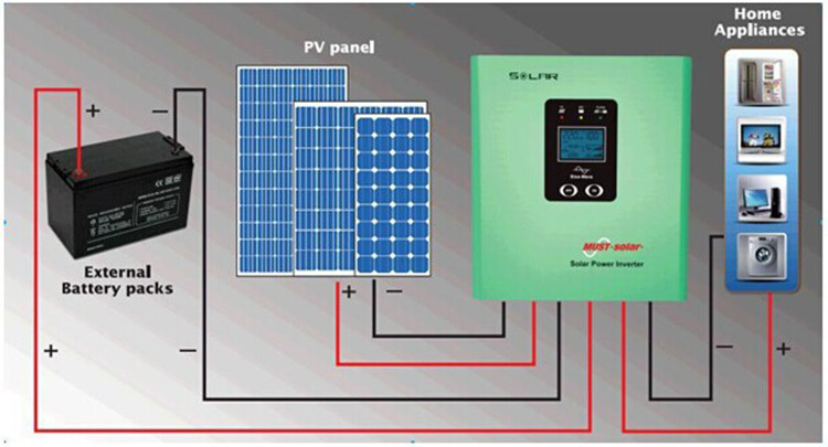 Solar Charge Controller Controlcircuit Circuit Diagram Seekic
