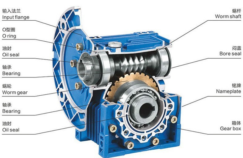 Nmrv Series Nrv 050 Worm Speed Reducer Gearbox With Output