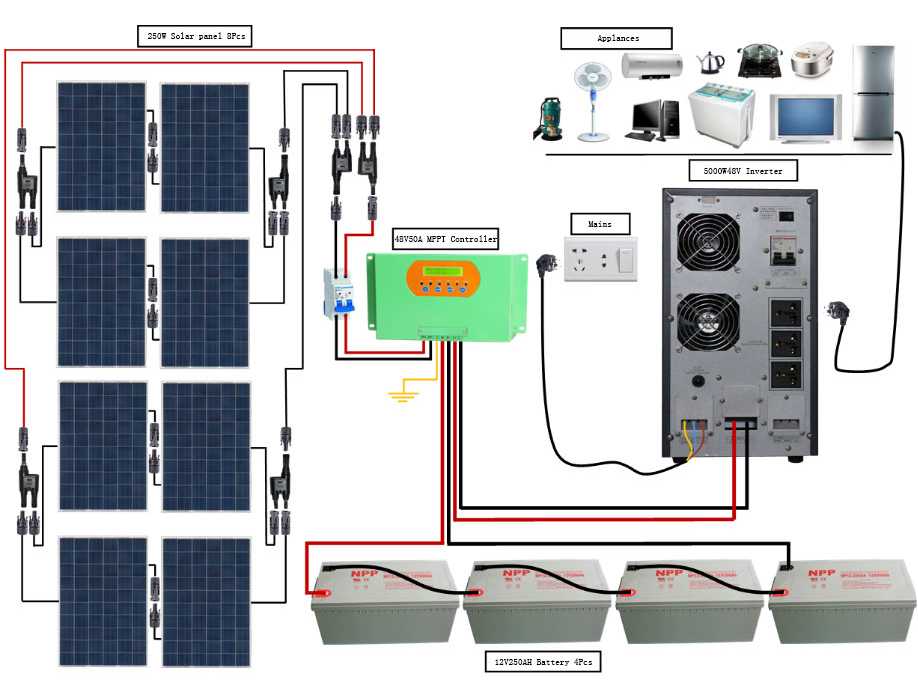 Complete Solar Panel Solar Controller Inverter Battery 3kw