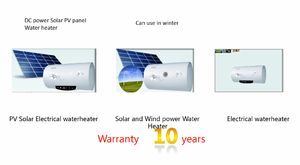 Solar Water Heater For Kenya, Solar Water Heater For Kenya Suppliers