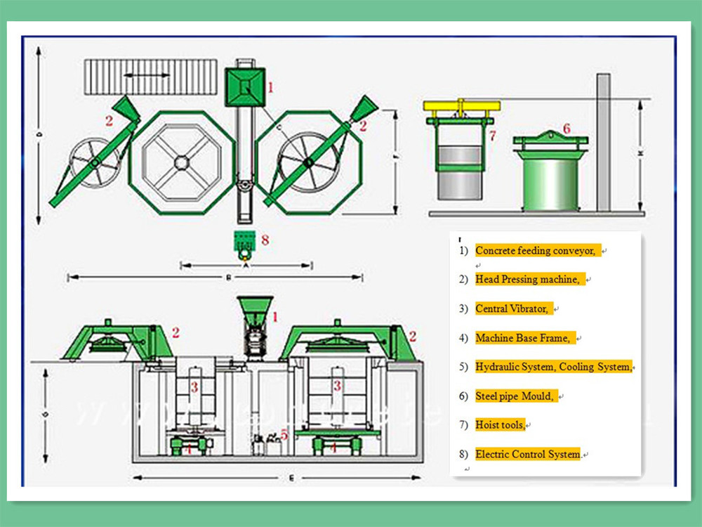 Automatic Culvert Concrete Drain Pipe Making Machinery For