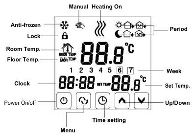 HTB11qFULXXXXXbyaXXXq6xXFXXXx tgt 70 ep touch screen 5 2 programming underfloor heating electric underfloor heating thermostat wiring diagram at readyjetset.co