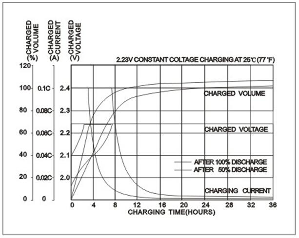 car abs curve sh3 me. Black Bedroom Furniture Sets. Home Design Ideas