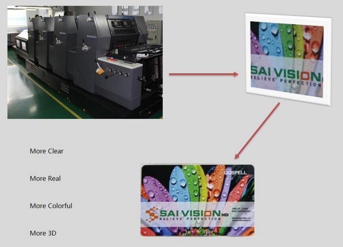 Mdpc033 Scratch Off Pin Code Barcode Card Paper Scratch Card Pvc ...