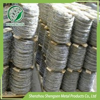 directly manufacruer barbed wire property rights and agricultural development best price