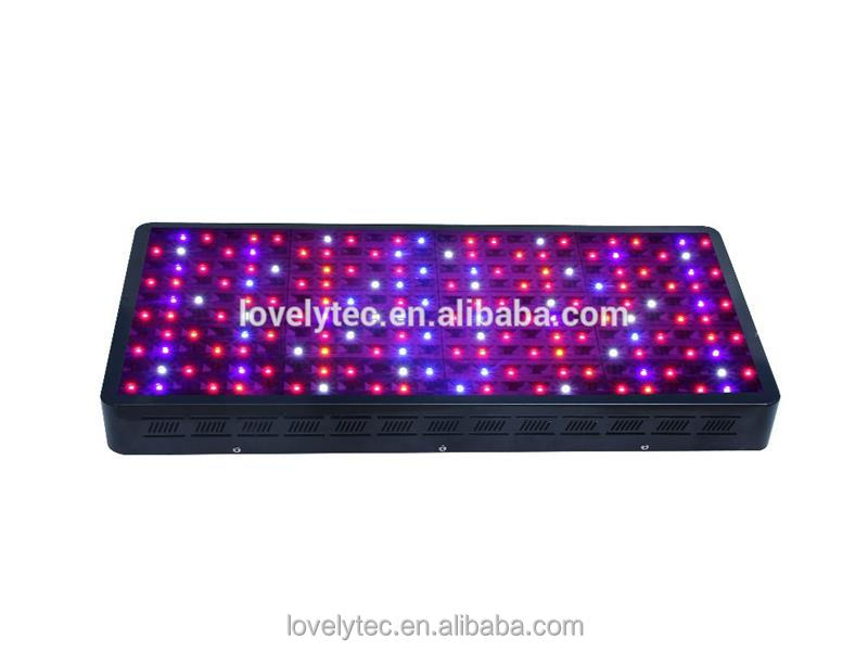 Professional 14w led panel grow light with CE certificate