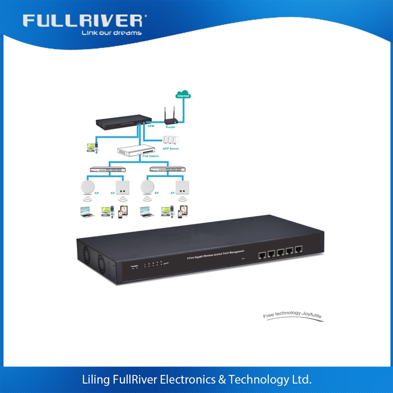 Hotel Wireless Access Point Manager APM