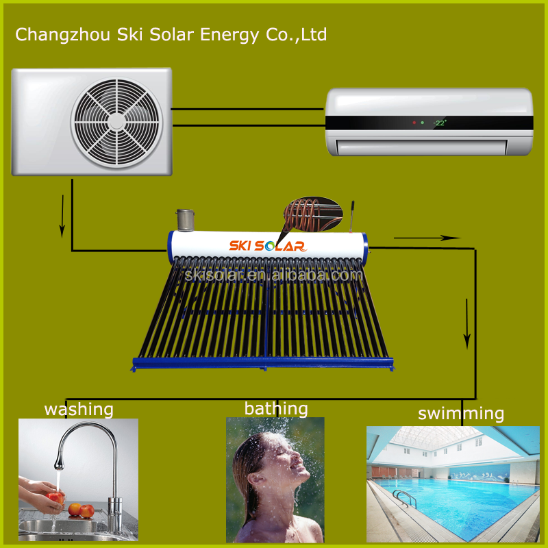 solar power klimaanlage solar w rmepumpe solarwarmwasserbereiter sonnenenergiesystem produkt. Black Bedroom Furniture Sets. Home Design Ideas