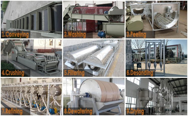 Cassava Processing Plant/tapioca Making Equipment/cassava Starch Machine -  Buy Cassava Starch Machine,Tapioca Making Equipment,Cassava Processing