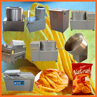 Zhengzhou Solon high quality and best price potato chips manufacturing companies suppliers / manufactures / exporters