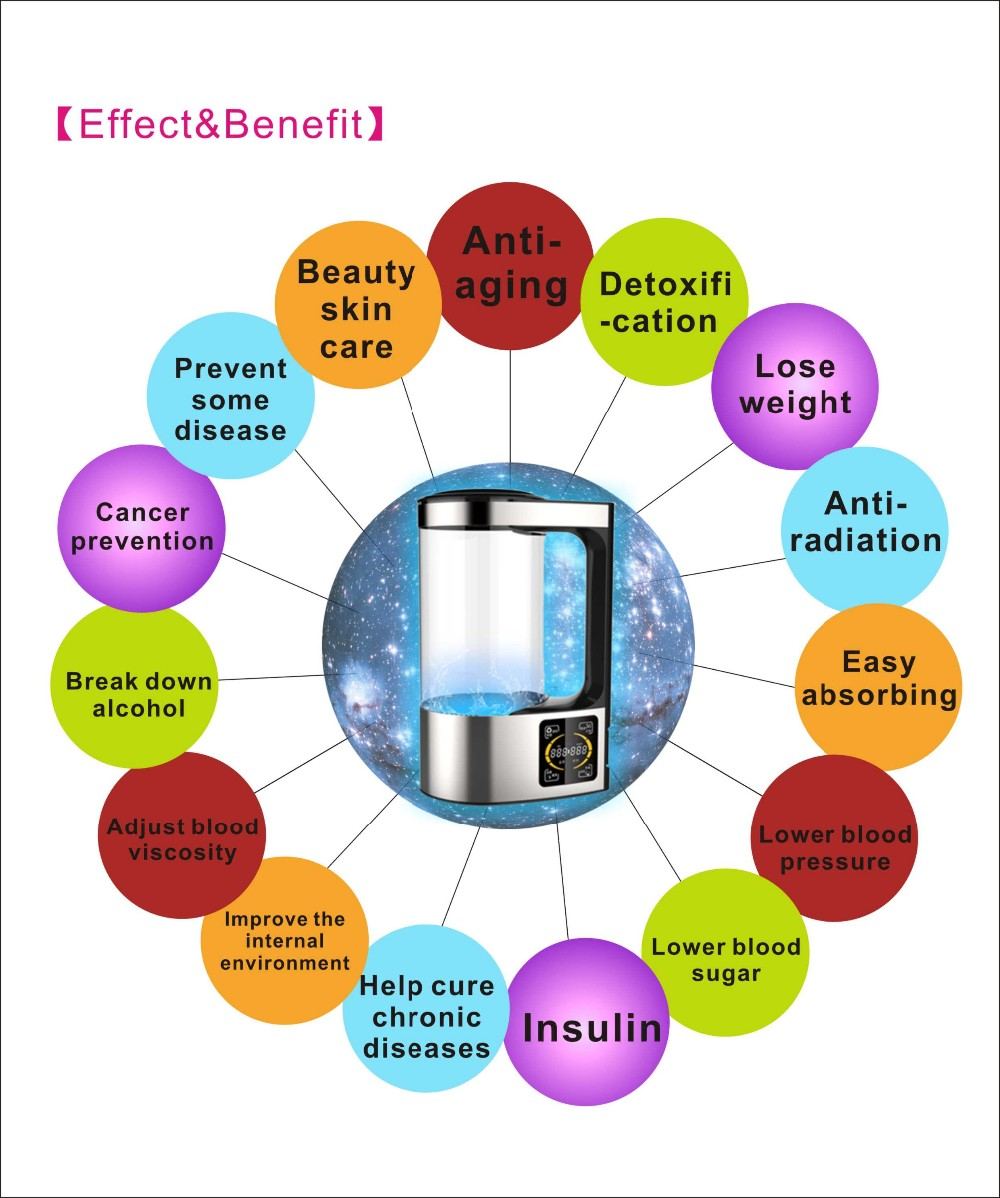 Best-selling Intelligent Hydrogen Water Alkaline Water Purifier Pitcher/High Quanlity Alkaline Water Filter Pitcher Purifier