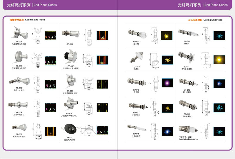optical fiber lighting end piece;crystal end