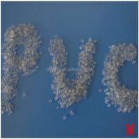 High quality Soft PVC granules / PVC resin / PVC compound plastic raw material factory price