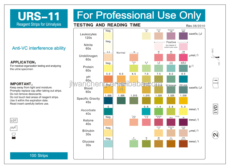 Medical urine test strip 11 parameter multi reagent strips for Table 6 simulated urine protein test