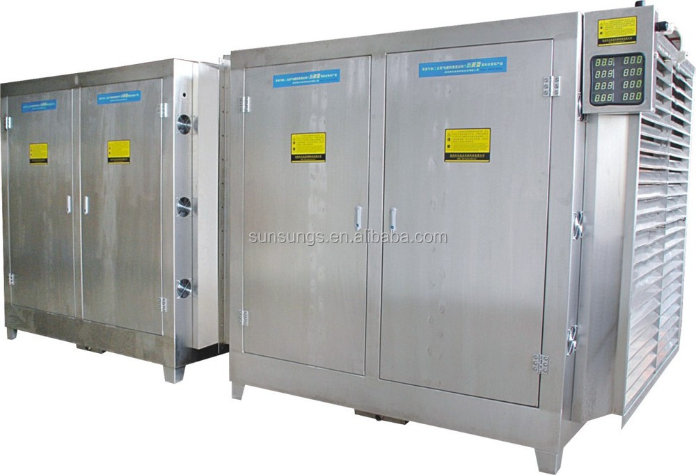 Odor Control System Uv Photolysis Oxidation Equipment For
