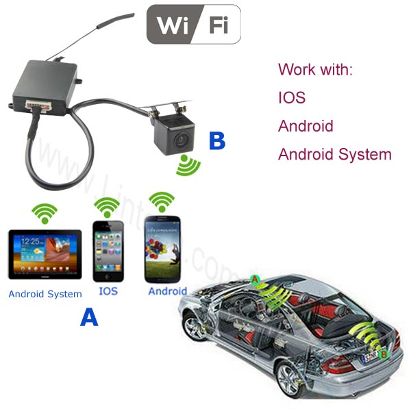 wireless camera kit digital wireless reversing cameras for cars no interference buy wireless. Black Bedroom Furniture Sets. Home Design Ideas