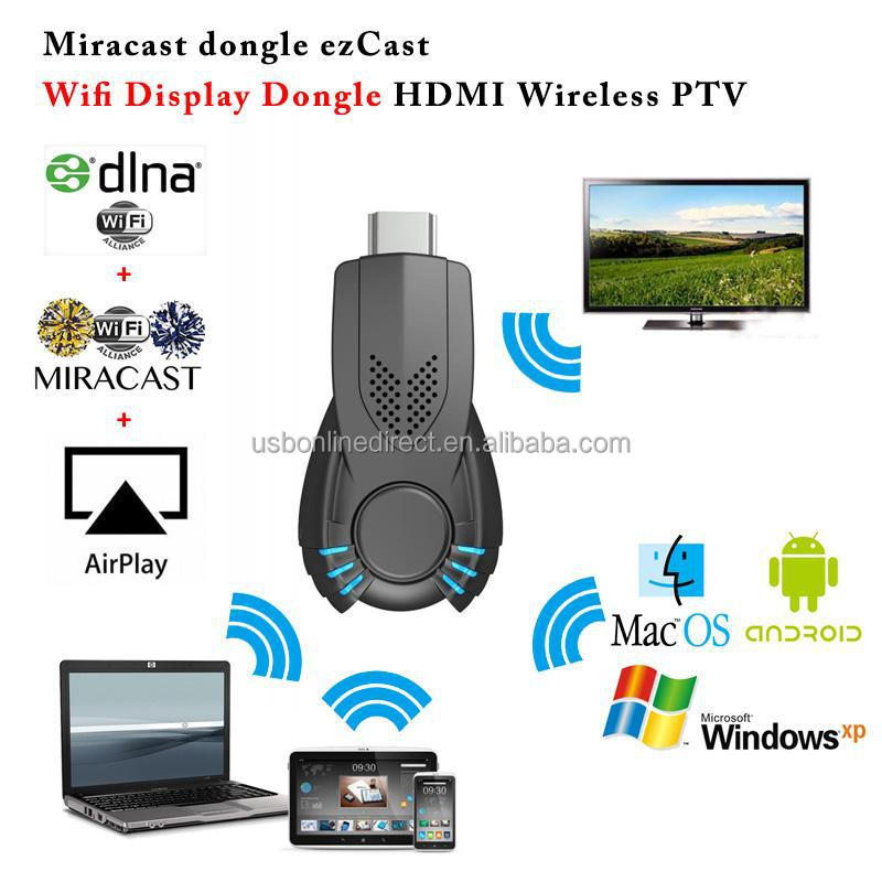 Best Miracast DongleAdapter for Screen Mirroring October