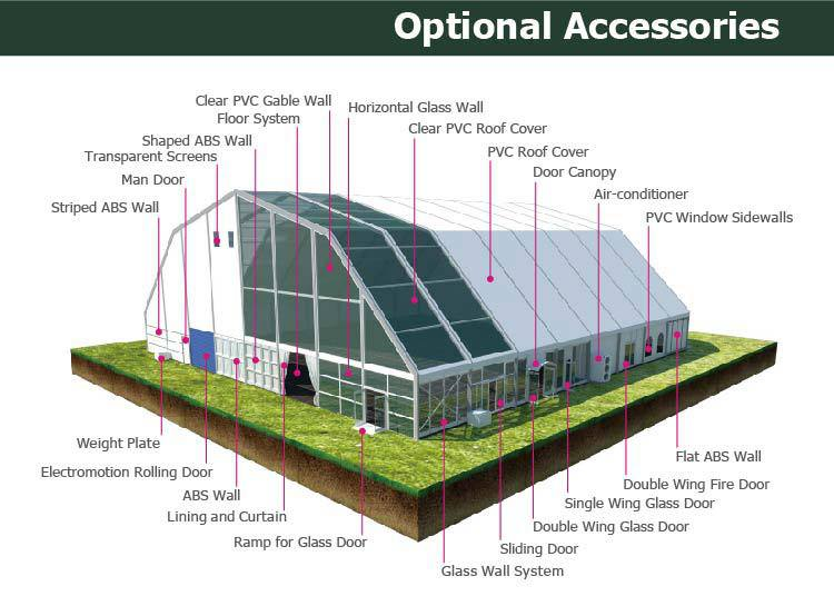 25x40 Large Outdoor Polygon Meeting Tent for Sale