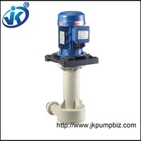Hot Sale Brand Name Water Pumps For Well