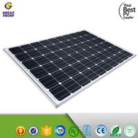 Customized Size Factory Price Solar Panel 250W Export to Canada