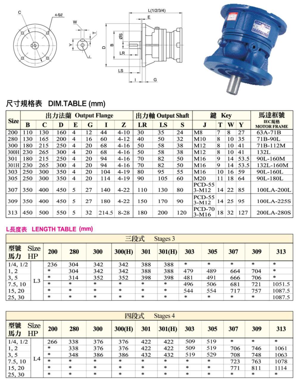 sewing machine gears