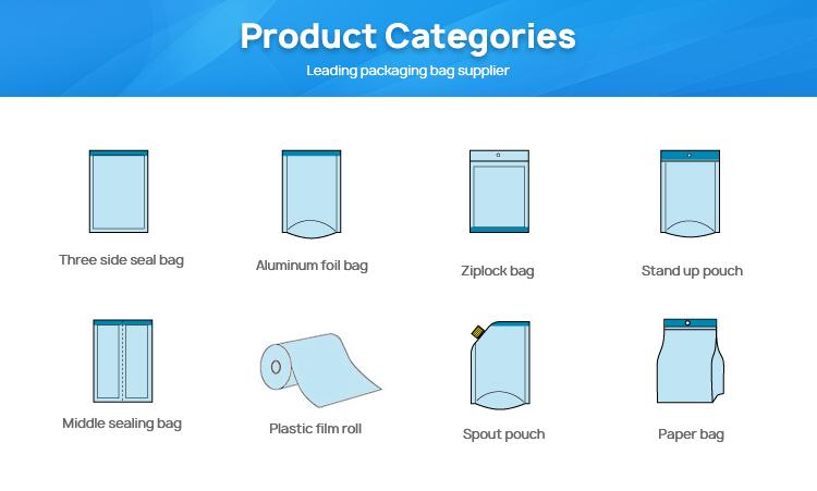 ที่กำหนดเองพิมพ์พลาสติกอุปกรณ์โทรศัพท์มือถือบรรจุถุงที่มีซิปและหน้าต่างที่ชัดเจน
