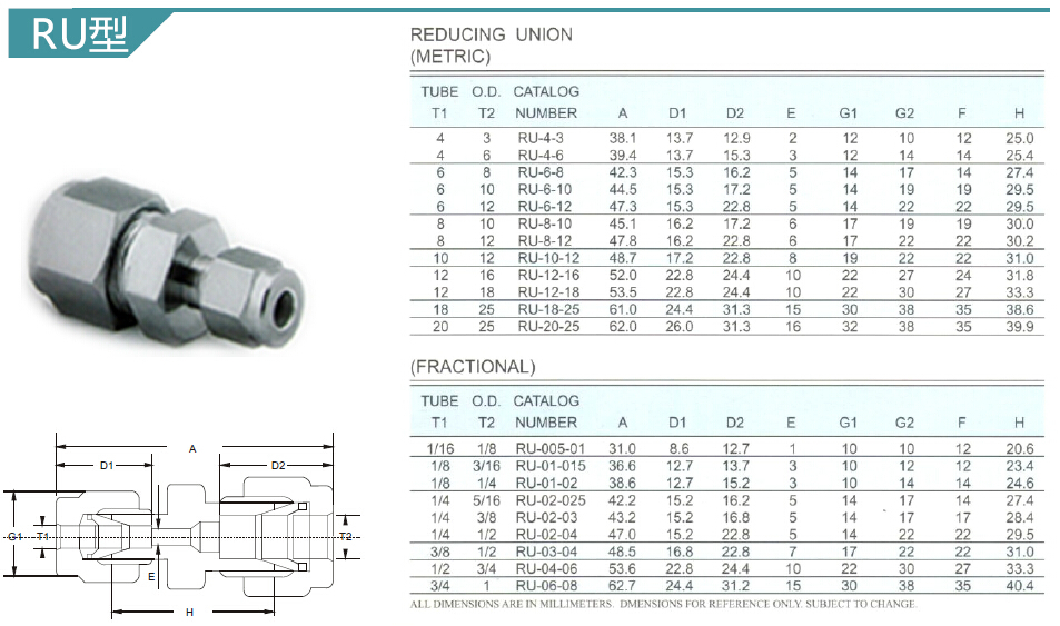Lab quot mm pipe union bulkhead fitting connector