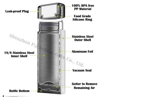 32oz Hydro Flask Double Wall 18 8 Stainless Steel