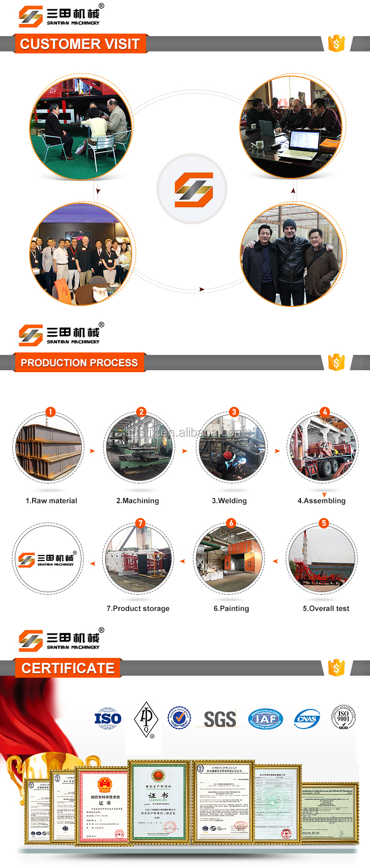 Wet Drum magnetic separator of coal mining equipment