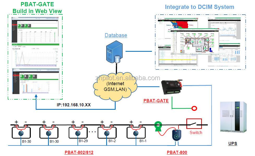 Three Bank Battery Monitoring System : Pilot battery monitoring system for lead acid