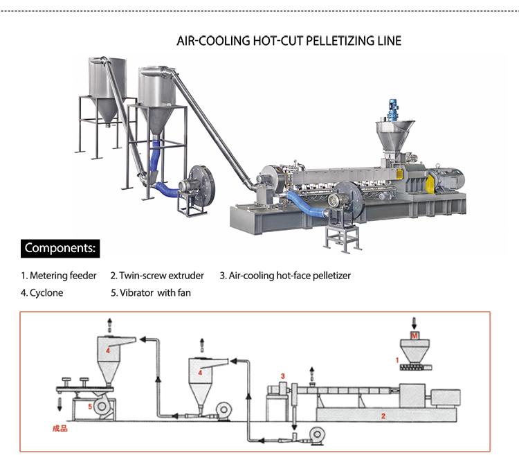Meizlon kunststoff granulat, der maschine kunststoff recycling produktion linie abfall kunststoff extruder
