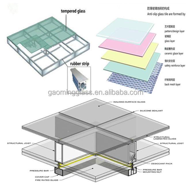 Gaoming Customized Glass Floor Laminated Glass Tempered