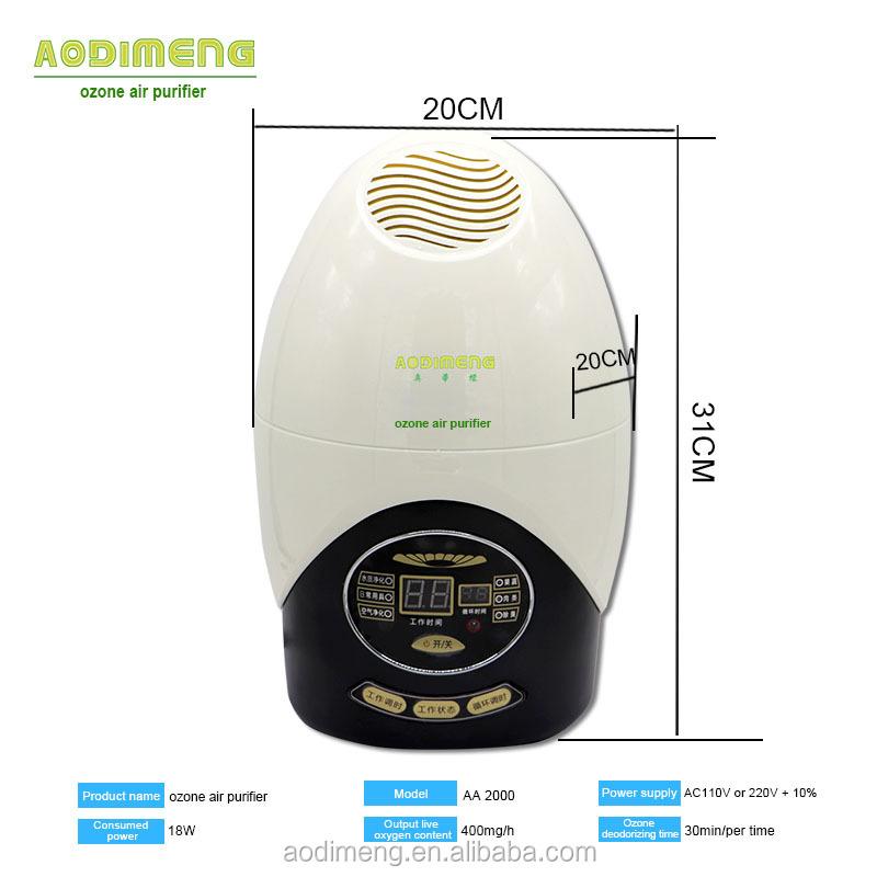 Solar Energy Air Purifier Air Freshers Ionizer Hepa - Buy Ionizer  Hepa,Solar Energy Air Purifier,Air Freshers Product on Alibaba com
