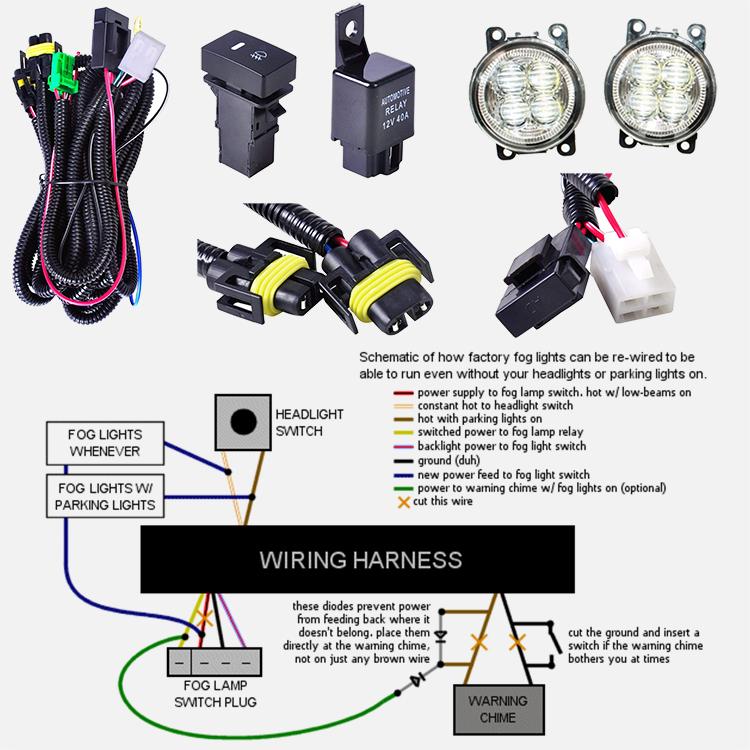Automobile filo H11 auto interruttore luce di Nebbia della lampada filo kit di cablaggio con interruttore luce di nebbia assemblea di cavo
