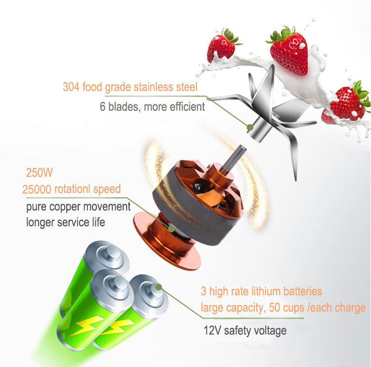 250W Multi-function 450mL Electric Bottle Blender