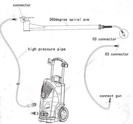 Car Wash Kit Car Wash Swing Arm Buy Car Wash Kit Car