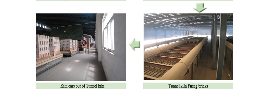 2020 china  best clay red brick tunnel kiln clay brick kiln for CLAY brick fire kiln