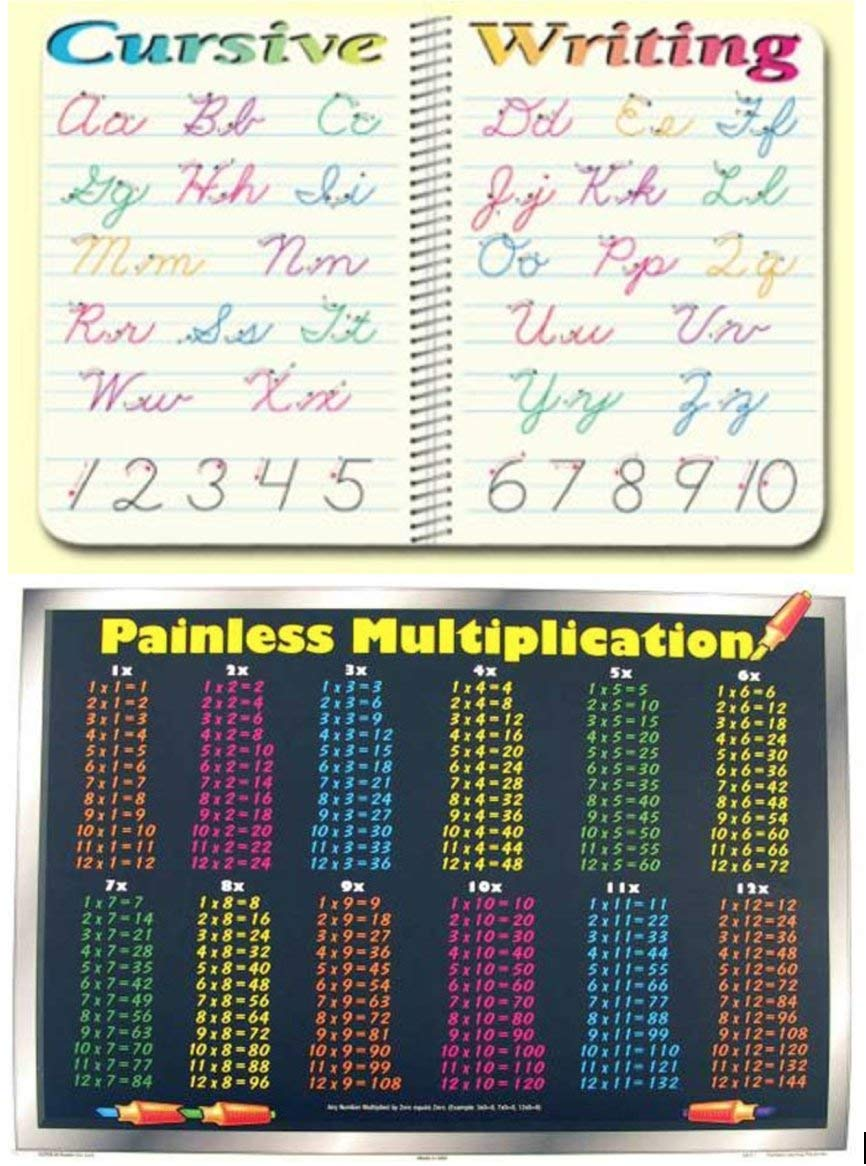 Nice Painless Multiplication Times Tables Placemat Educational